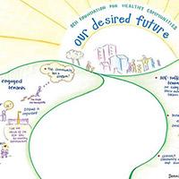 Planning Strategic Direction